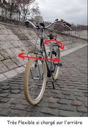 si es pliants vélos cruiser chez decathlon page 2 forum velo pliant