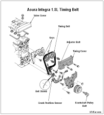 1998 honda accord timing belt replacement toyota honda timing belts and chains