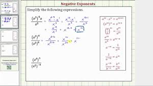 ex 1 simplify expressions with negative exponents