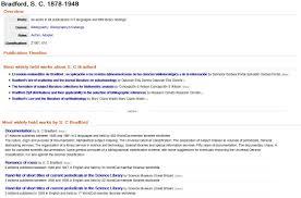 classic scholars u0027 profiles bibliometrics u0026 scientometrics