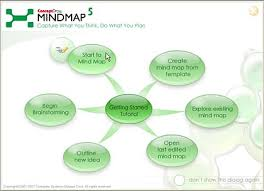 map out your presentation with mind mapping slidegenius