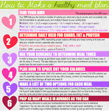 how to make a healthy meal plan health pinterest meals food