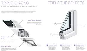 Triple Glazed Patio Doors Uk by Triple Glazing Facts The Facts About Triple Glazing Products