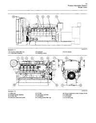 olympian generator wiring diagram wiring diagram for olympian