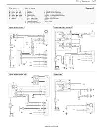 saab 9 3 petrol u0026 diesel sept 02 sept 07 haynes repair manual