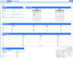 Dashboard Kpi Excel Template Kpis In Manufacturing And Excel Dashboards Jyler