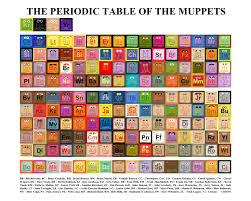 what is the modern periodic table rogue elements what u0027s wrong with the periodic table new scientist