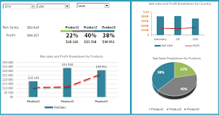 Free Excel Sales Tracking Template Sales Tracking Template Advanced Sales Dashboard