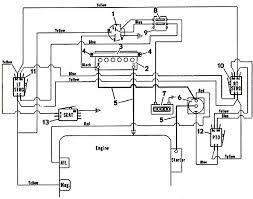 b6100 kubota tractor wiring diagrams b2320 kubota tractor wiring
