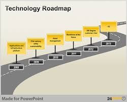 technology roadmap powerpoint template powerpoint template