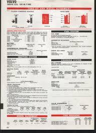 volvosolutions com electronic service u0026 parts manuals