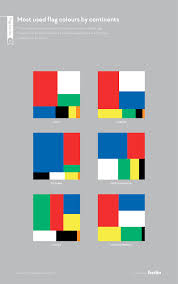 Use Flag Flag Stories U2014 Most Used Flag Colours By Continents