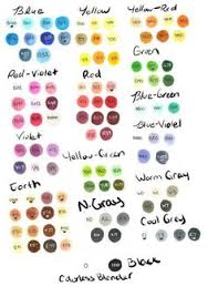 copic sketch marker color chart a r t pinterest copic sketch
