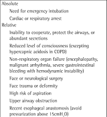 brazilian recommendations of mechanical ventilation 2013 part i