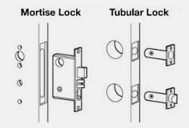 Mortise Interior Door Hardware Door Hardware Buying Guide U2014 The Knobbery Cabinet Hardware