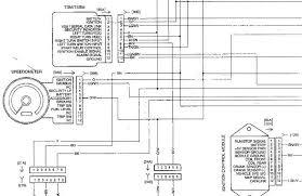 2007 harley handlebar wiring harness plug harley davidson wiring