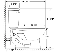 Average Chair Height Chair Height Toilet Dimensions Confort Height Toilet Vs Regular