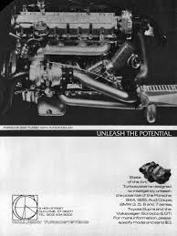 porsche ads 44 of the most bodacious car ads of the 1980s u2013 feature u2013 car and