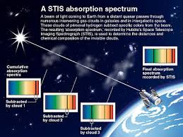 In Which Would You Expect The Best Transmission Of Light Absorption Spectroscopy Wikipedia