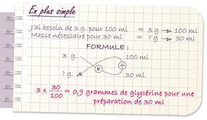 conversion cuisine gramme tasse convertir mesurer vos quantité pour vos recettes cosmétique mon
