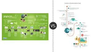 10 How To Create A How To Create A Timeline Infographic In 6 Easy Steps Venngage