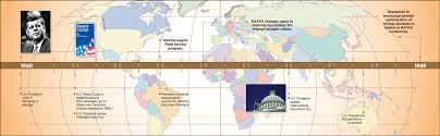 the history of nafsa association of international educators nafsa