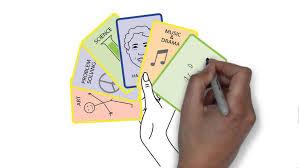 teaching emotional intelligence skills to children youtube