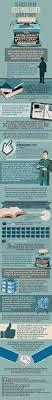 11 Datos De Mind Numbing Sobre Laminas Ikea 95 Best Infographic Images On Fashion History Fashion