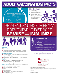 Texas travel vaccinations images Me and my doctor infographic adults need vaccinations too jpg