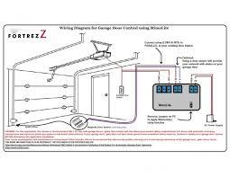 wiring diagram for linear garage door opener u2013 the wiring diagram