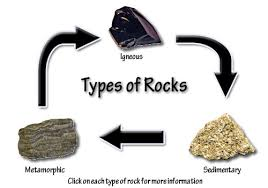 types of rocks classes of rocks