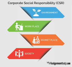 pros and cons of corporate social responsibilities