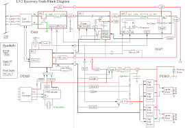 audi can bus wiring diagram audi wiring diagrams instruction