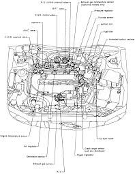 nissan almera fuel filter repair guides multi point fuel injection systems general