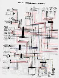 2003 harley davidson wiring diagrams gandul 45 77 79 119