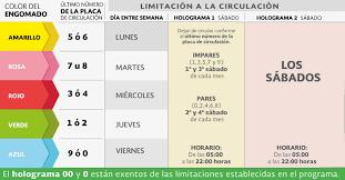 formato de pago del estado de mexico 2015 verificación vehicular en el estado de méxico 2017