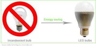 trash those incandescent bulbs today u2013 energy institute blog