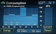 toyota prius petrol consumption toyota prius xw20