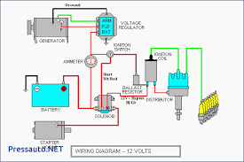 interesting simple wiring panel ideas wiring schematic ufc204 us