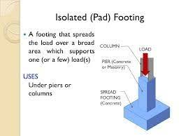 Pedestal Foundation 3 Answers What Is The Purpose Of Pedestals In Column Isolated