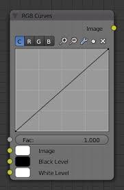 rgb curves node u2014 blender manual