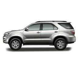 toyota car images and price toyota fortuner bangalore second toyota fortuner bangalore