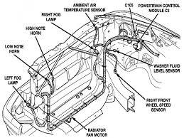 dodge dakota horn wiring diagram wiring diagrams