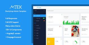 bootstrap sites templates mtek u2013 admin template bootstrap angularjs u2013 over millions
