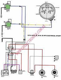 100 2007 suzuki df70 service manual image result for xr1200
