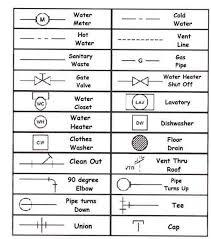 residential wiring diagram symbols circuit and schematics diagram