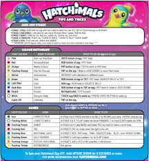 Dark Blue Meaning by Hatchimals Review