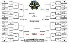 2017 ncaa basketball tournament 2017 women s national chionship updated bracket scores game
