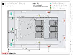 home design forum home theatre design layout best 25 theater forum