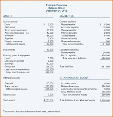 example of a classified balance sheet 05x table 03402x png